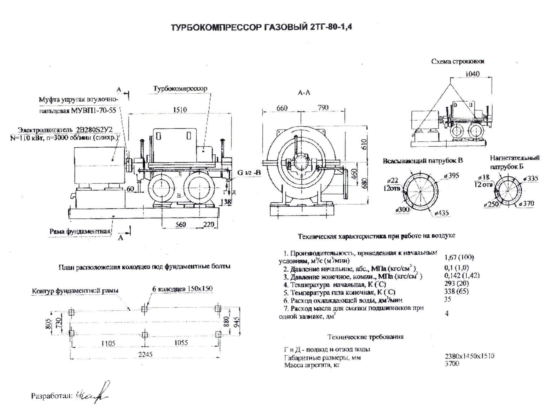 Техническое описание 2ТГ-80-1,4М2-В1У2