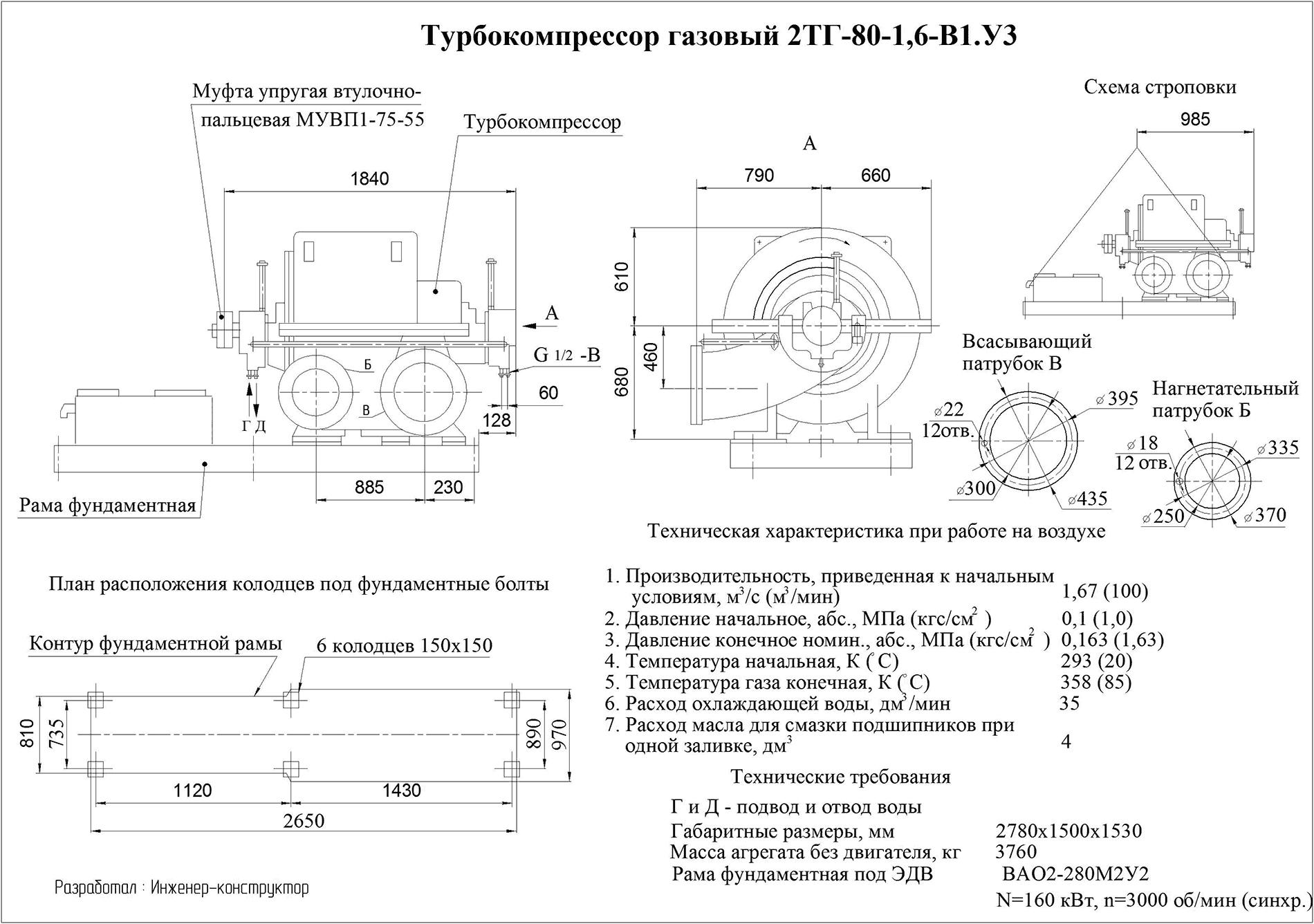 Технические характеристики 2ТГ-80-1,6М1-В1У2