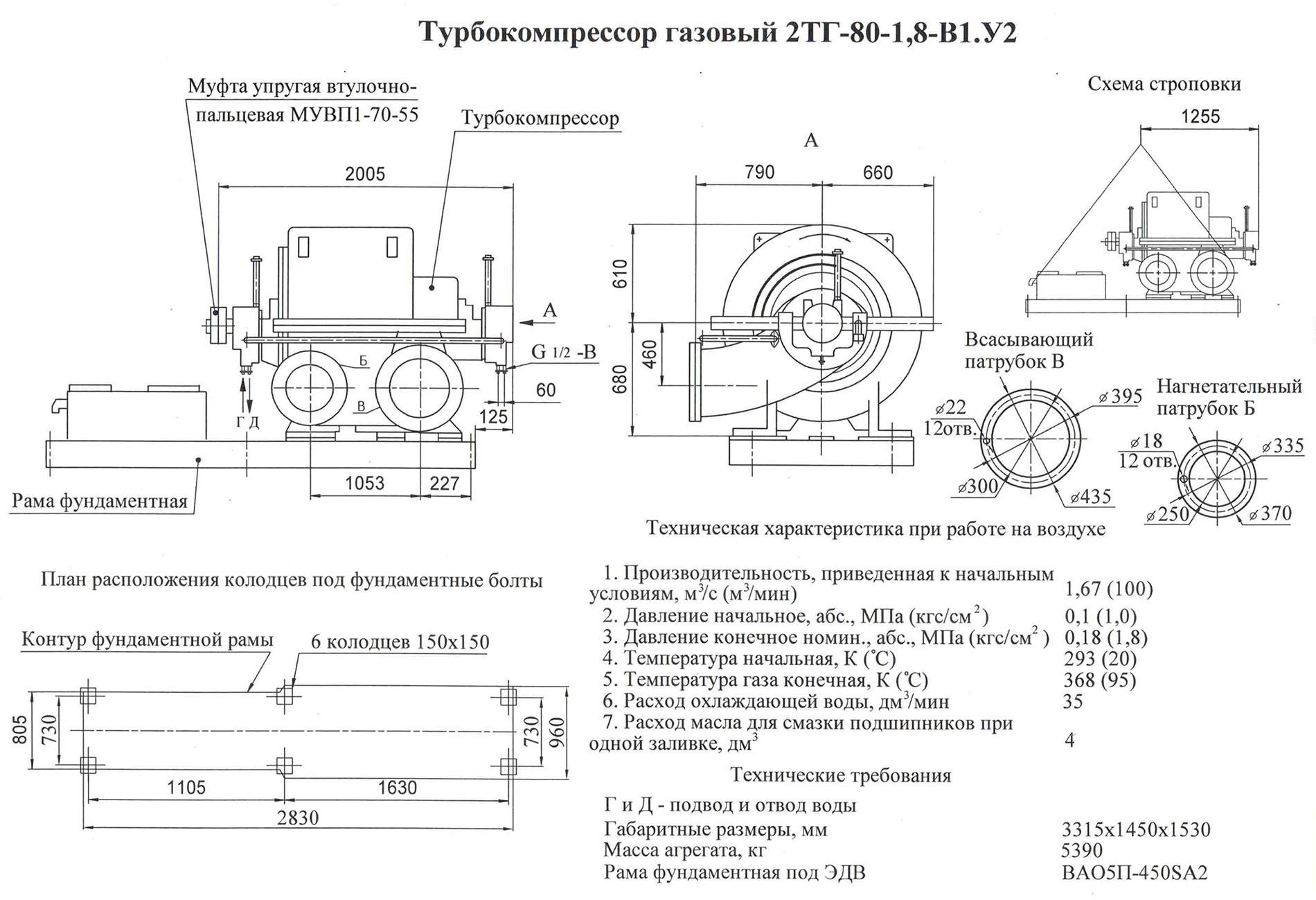 Технические характеристики турбокомпрессора 2ТГ-80-1,8-В1У2