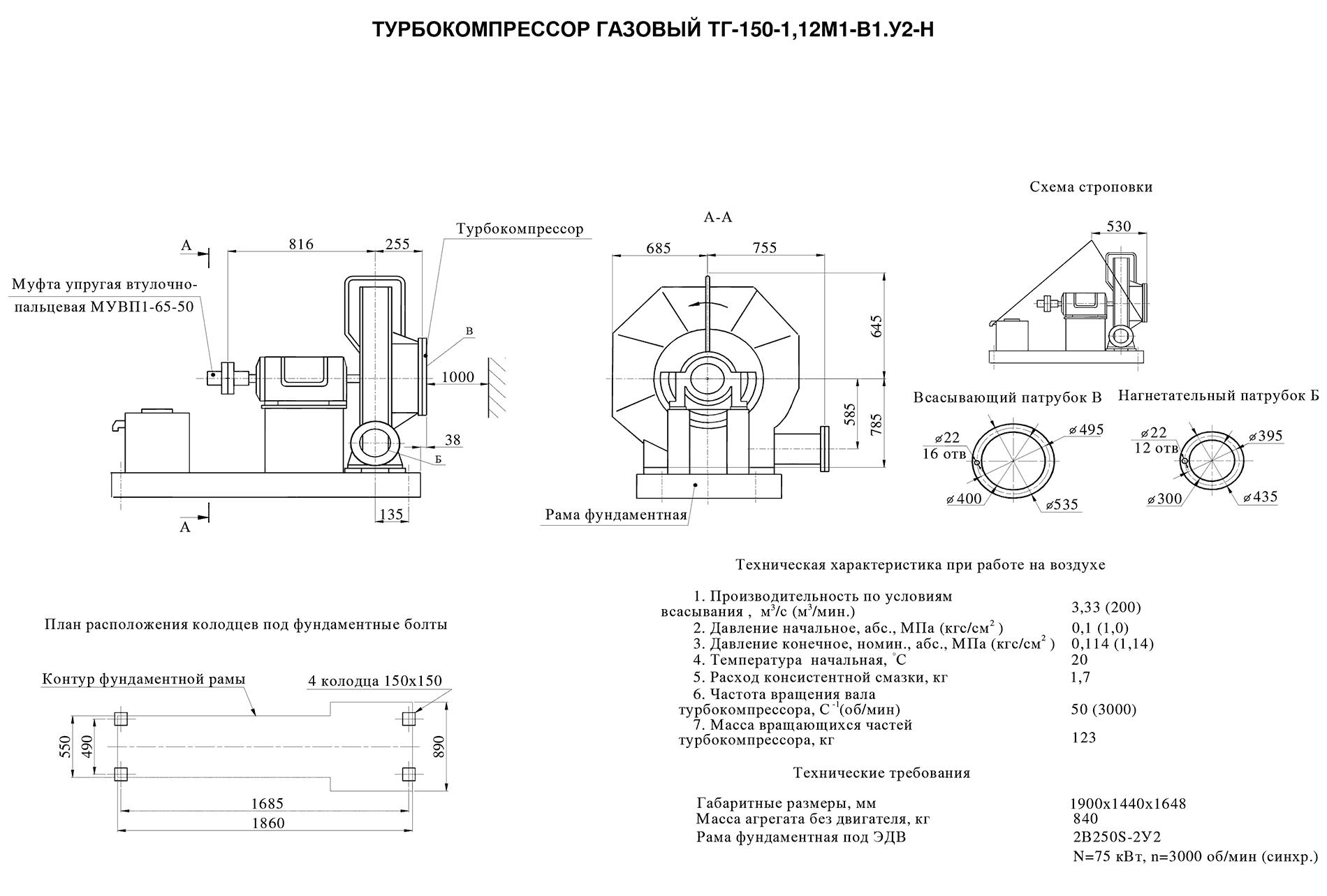 Техническое описание 3ТГ-150-1,12М1-01