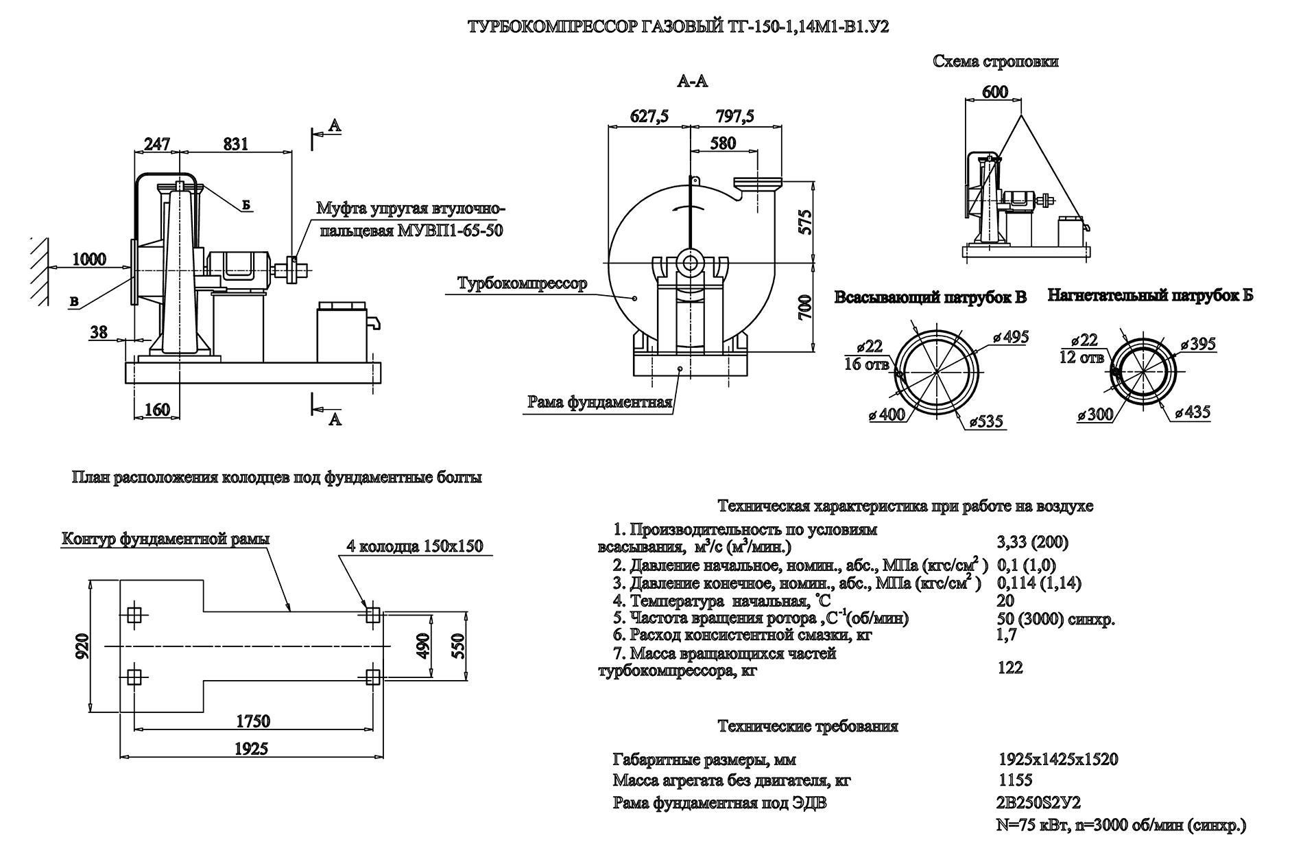 Техническое описание ТГ-150-1,14М1-В1