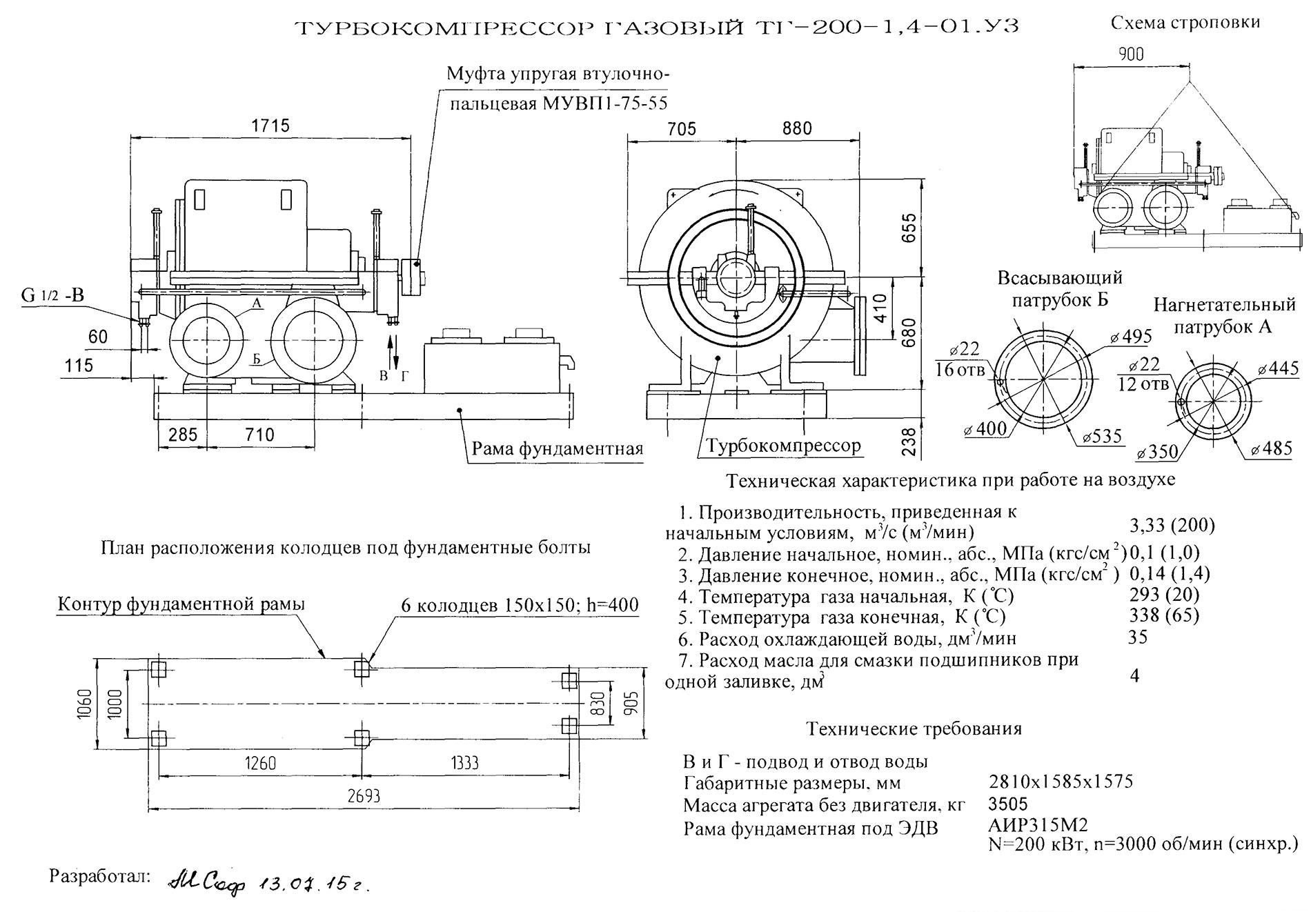 Характеристики ТГ-200-1,4