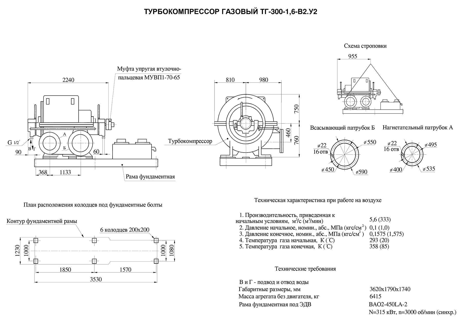 Описание ТГ-300-1,6