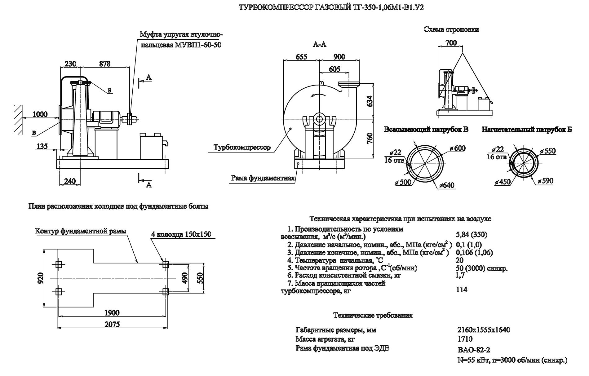 Характеристика газодувки ТГ-350-1,06М1-В1