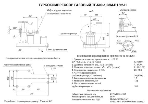 Технические характеристики ТГ-500-1,08М1-В1