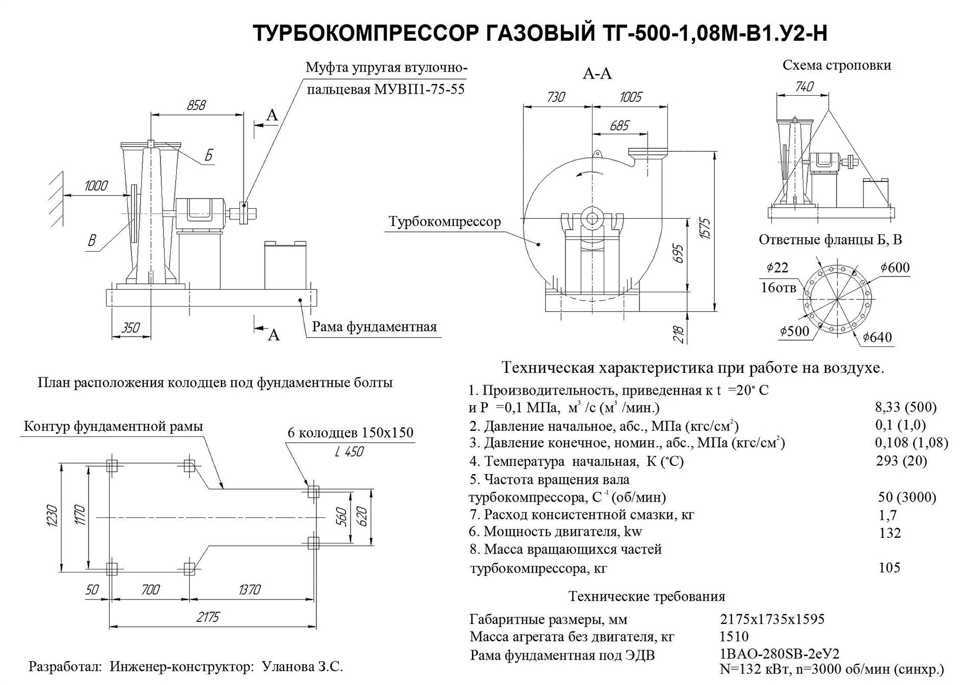 Турбокомпрессор одноступенчатый газовый ТГ-500-1,08