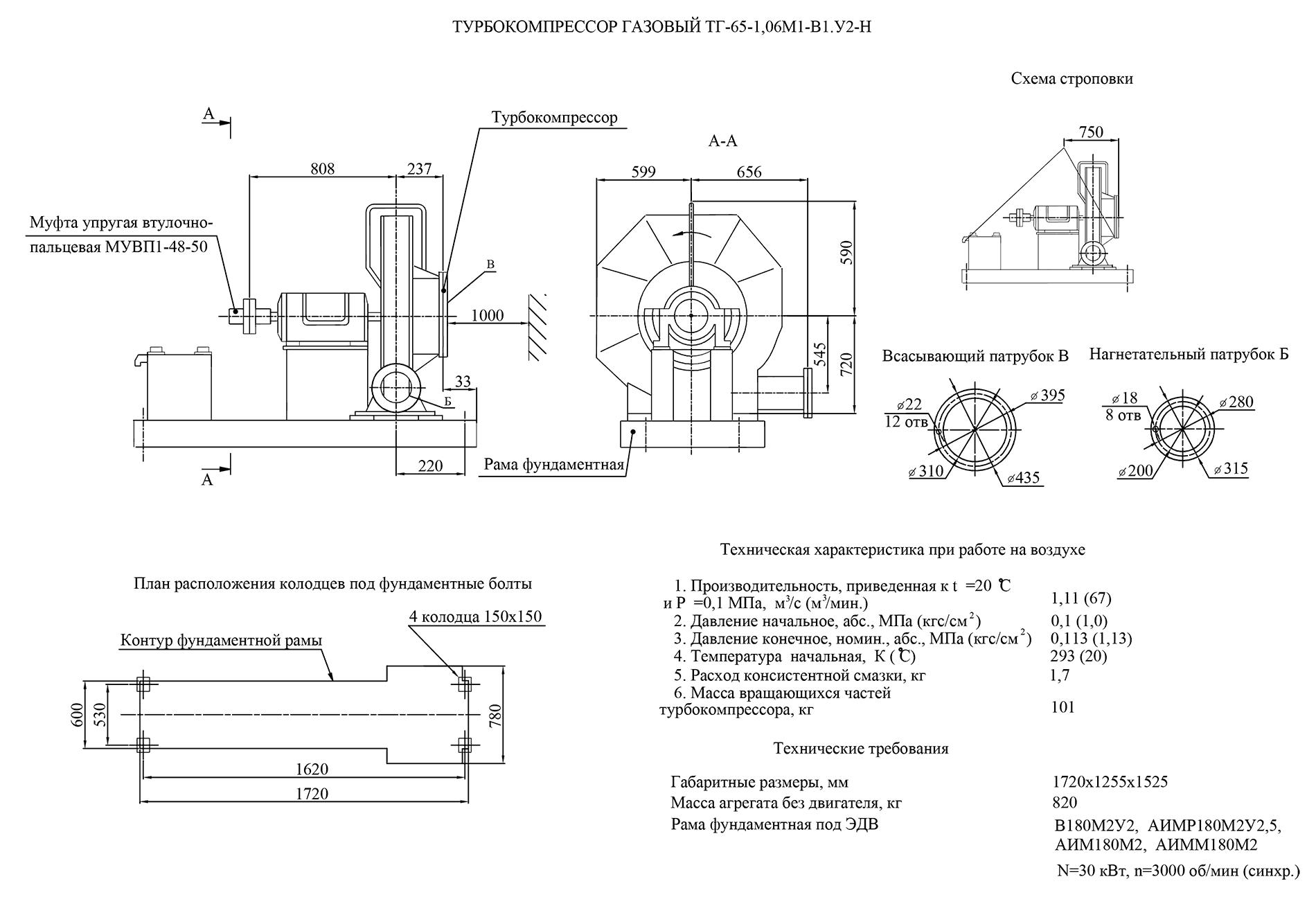 Техническое описание ТГ-65-1,06М1-В1