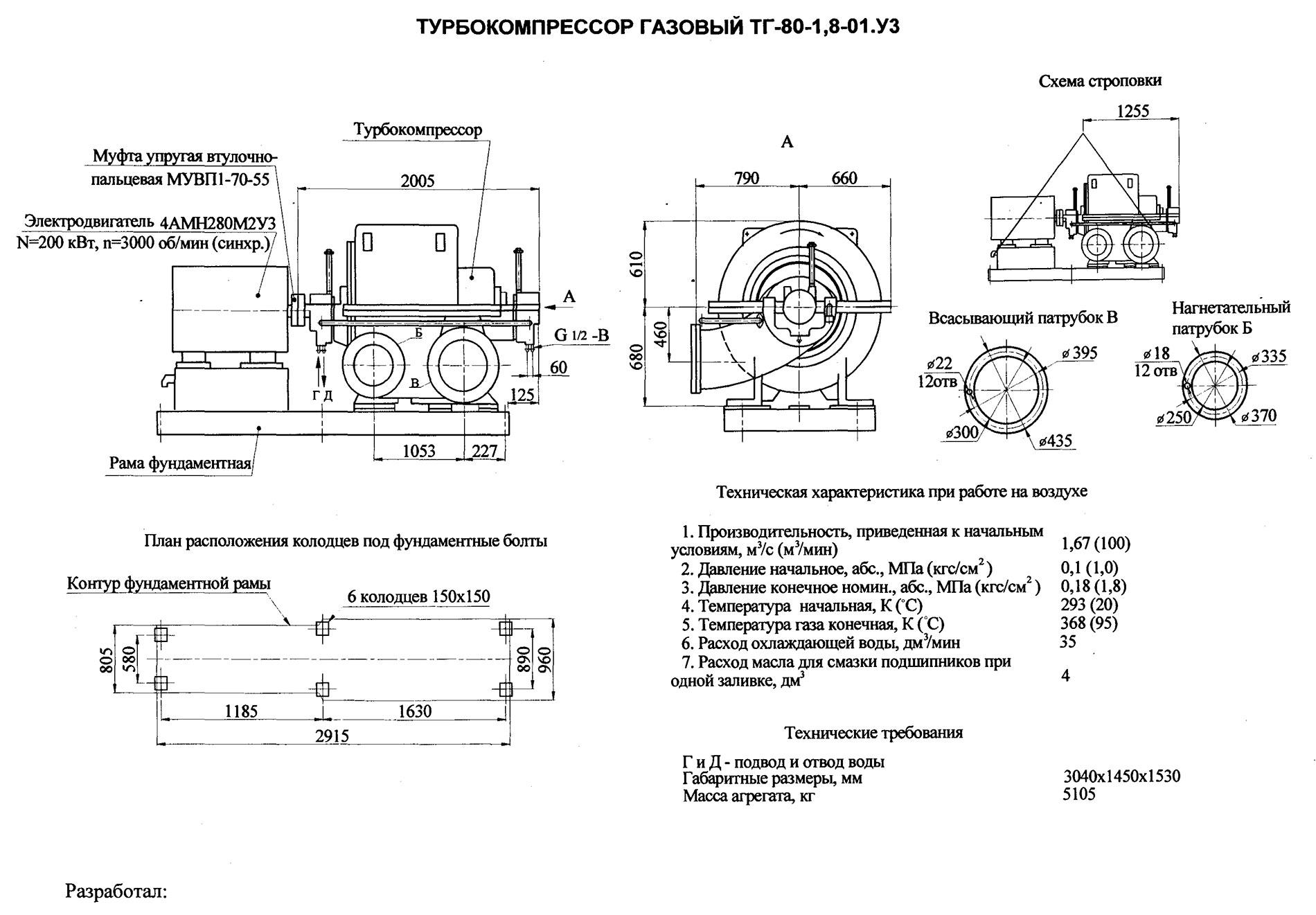 Техническое описание ТГ-80-1,8-01У3