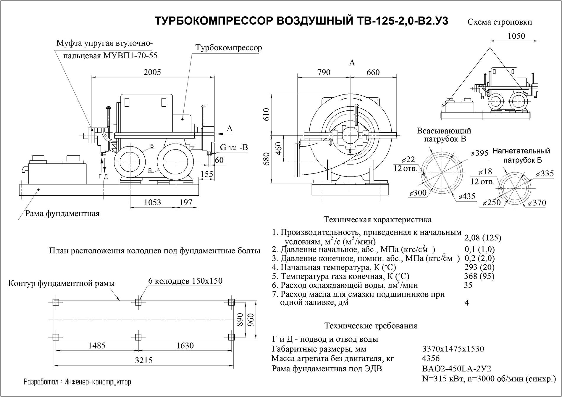 Техническое описание ТВ-125-5,5