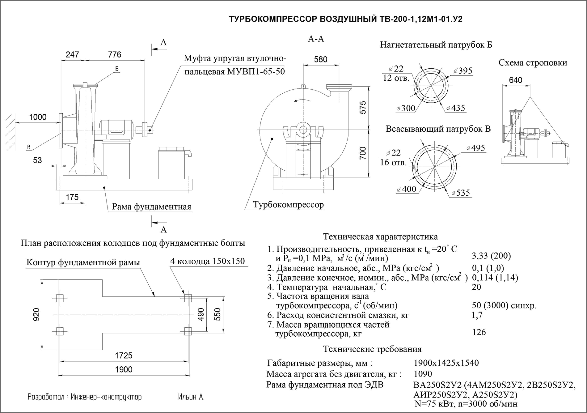Техническое описание ТВ-200-1,12М1-01