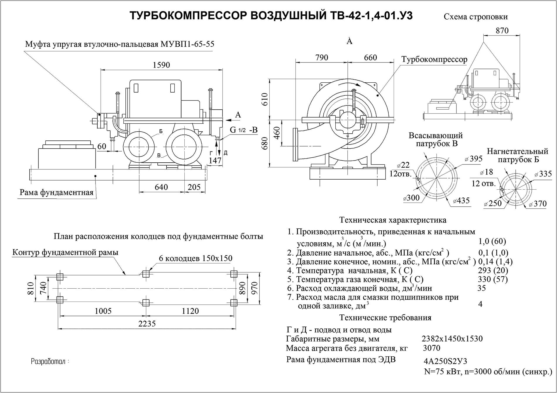 Техническое описание турбокомпрессора многоступенчатого ТВ-42-1,4