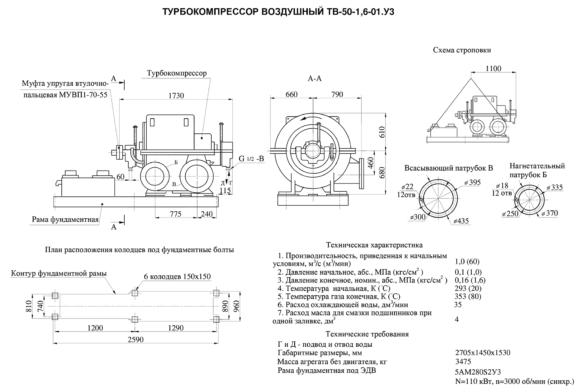 Техническое описание ТВ-50-1,6-01У3
