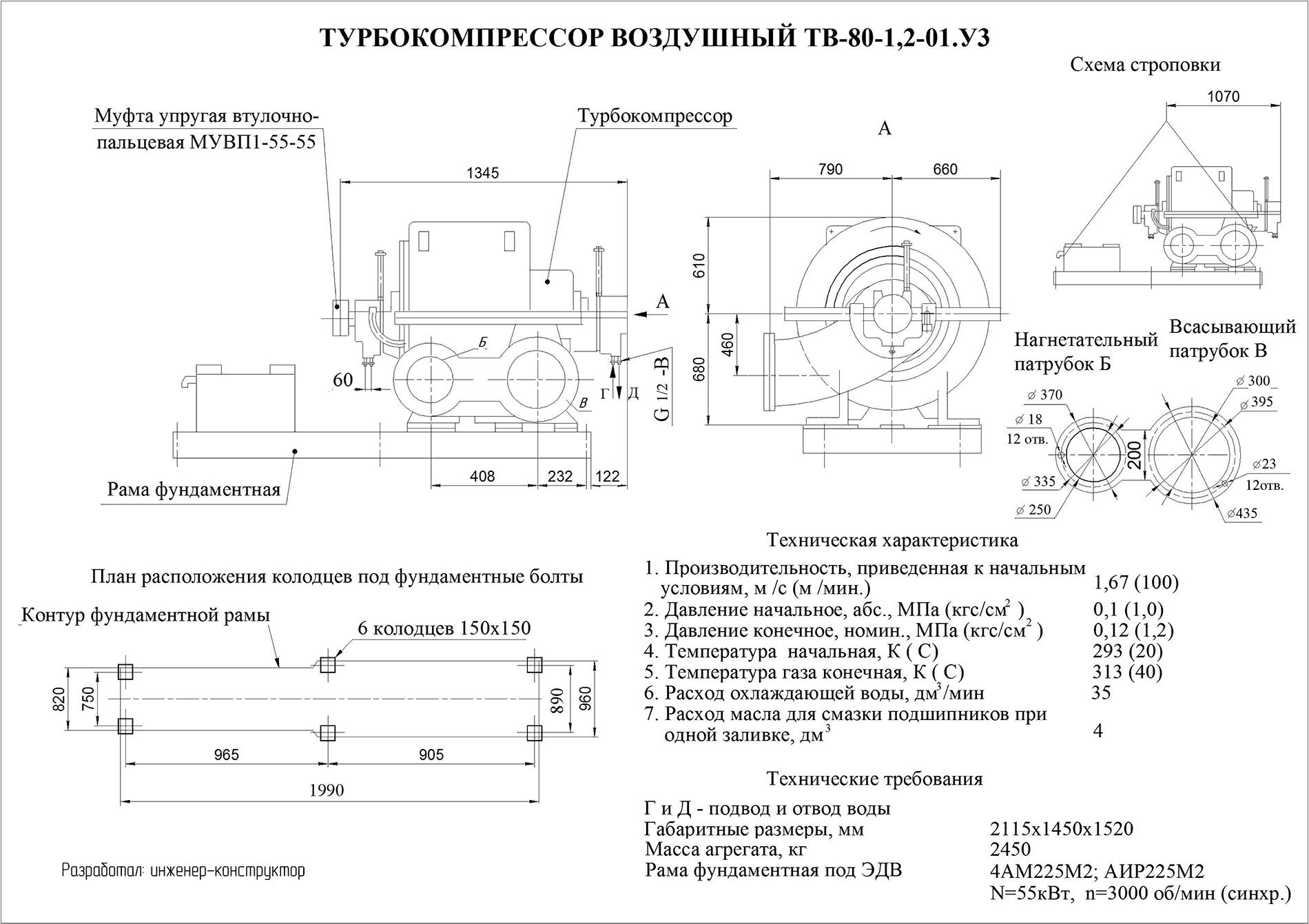 Техническое описание ТВ-80-1,2-01У3