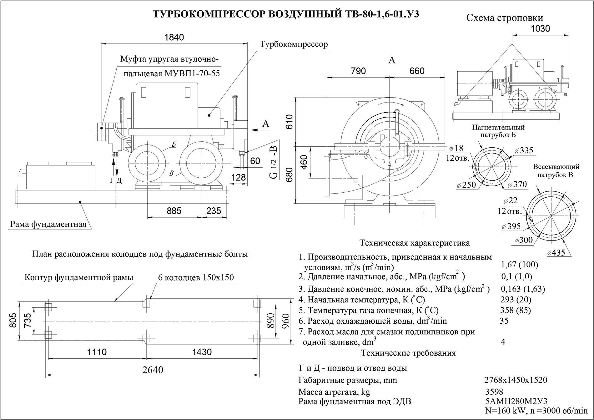 Техническое описание ТВ-80-1,6-01У3