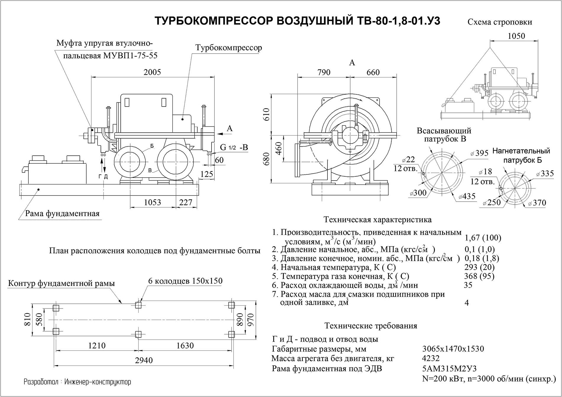 Техническое описание ТВ-80-1,8-01У3