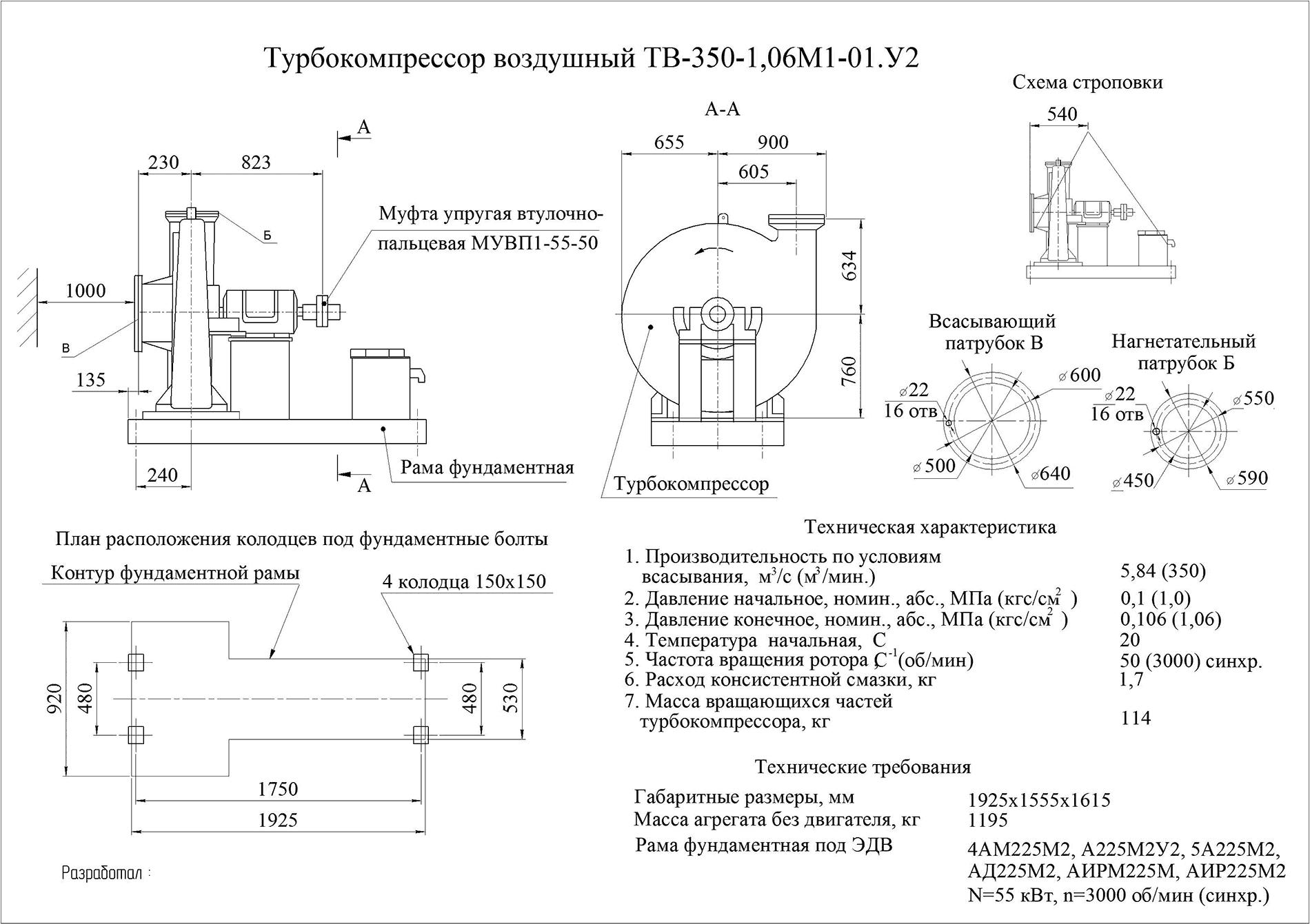 Описание 3ТВ-150-1,12